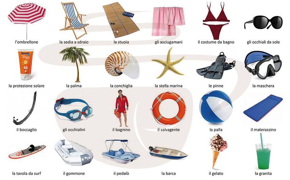 la spiaggia the beach illustrated vocabulary italian words